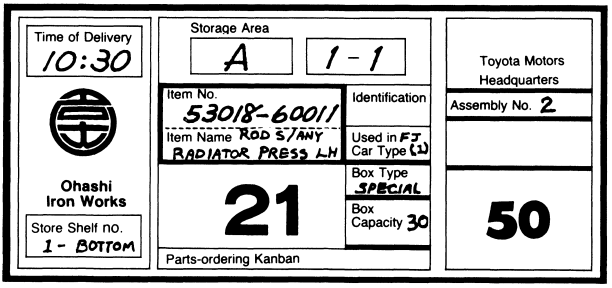 Image of an original Kanban card - taken from the book Toyota Production System by Taiichi Ohno